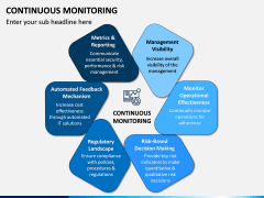 Continuous Monitoring PPT Slide 1
