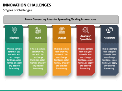 Innovation Challenges PPT Slide 4