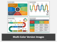 Agile SAFe Process Multicolor Combined
