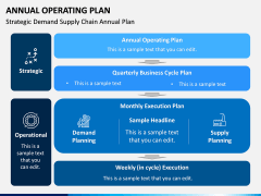 Annual Operating Plan PPT Slide 10