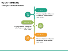 90 Day Timeline PPT Slide 6