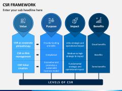 CSR Framework PPT Slide 4