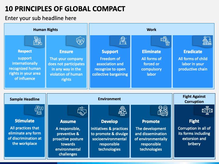 10 Principles Of Global Compact PPT Slide 1