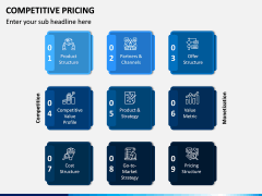 Competitive Pricing PPT Slide 10