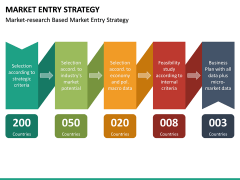 Market Entry Strategy PPT Slide 25
