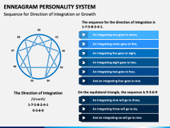 Enneagram Personality System PPT Slide 10