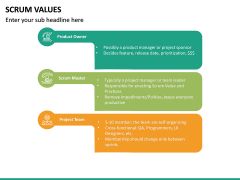 SCRUM Values PPT Slide 16