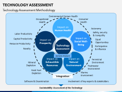 Technology Assessment PPT Slide 1