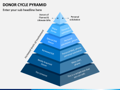 Donor Cycle Pyramid PPT Slide 1