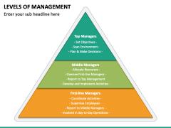 Levels of Management PPT Slide 3