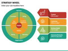 Strategy Wheel PPT Slide 4
