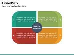 4 Quadrants PPT Slide 2