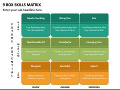 9 Box Skills Matrix PPT Slide 2