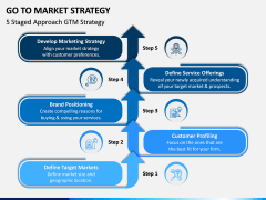 Go To Market Strategy PPT Slide 2