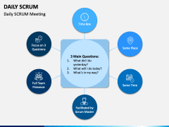 Daily SCRUM PPT Slide 1