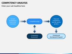 Competency Analysis PPT Slide 6