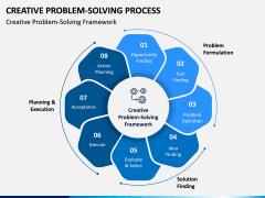 Creative Problem Solving PPT Slide 4