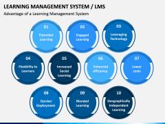 Learning Management System PPT Slide 6