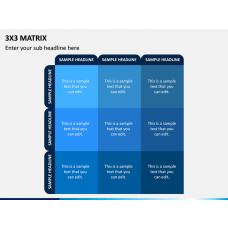 3x3 Matrix PPT Slide 1
