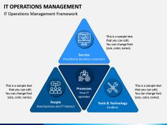 IT Operations Management PPT Slide 1