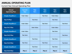 Annual Operating Plan PPT Slide 4