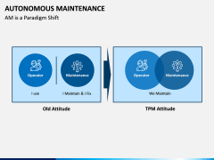 Autonomous Maintenance PPT Slide 3