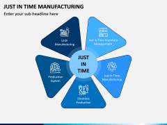 Just In Time (JIT) Manufacturing PPT Slide 6