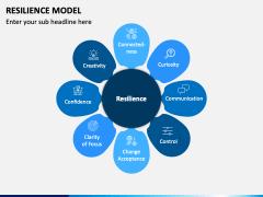 Resilience Model PPT Slide 1