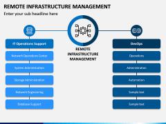 Remote Infrastructure Management PPT Slide 3