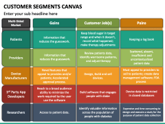 Customer Segments Canvas PPT Slide 2