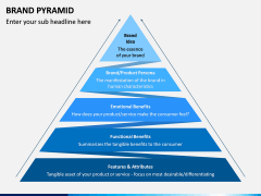 Brand Pyramid PPT Slide 3