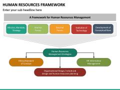 Human Resources Framework PPT Slide 15