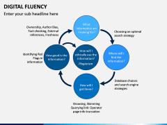 Digital Fluency PPT Slide 9