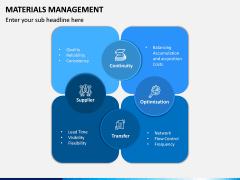 Materials Management PPT Slide 6