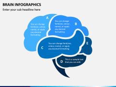 Brain Infographics PPT Slide 1