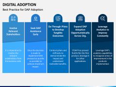 Digital Adoption PPT Slide 8