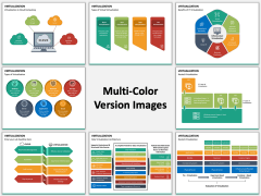 Virtualization Multicolor Combined