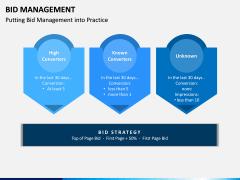 Bid Management PPT Slide 6