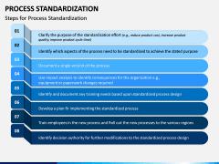 Process Standardization PPT Slide 4