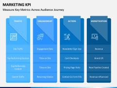 Marketing KPI PPT Slide 10