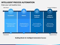 Intelligent Process Automation PPT Slide 3