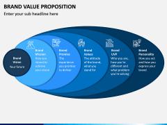 Brand Value Proposition PPT Slide 3