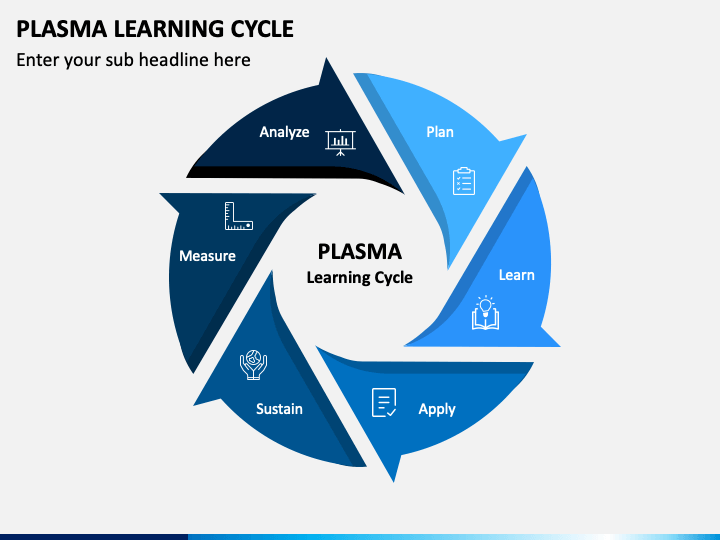 Plasma Learning Cycle PPT Slide 1
