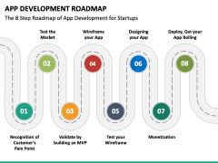 App Development Roadmap PPT Slide 4