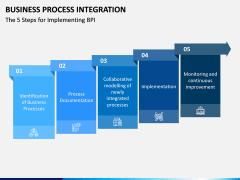 Business Process Integration PPT Slide 3