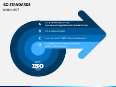ISO Standards PPT Slide 1