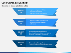Corporate Citizenship PPT Slide 7