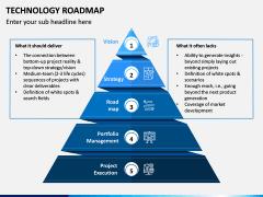 Technology Roadmap PPT Slide 5