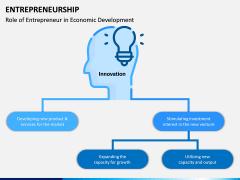 Entrepreneurship PPT Slide 8