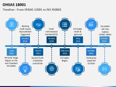 OHSAS 18001 PPT Slide 2